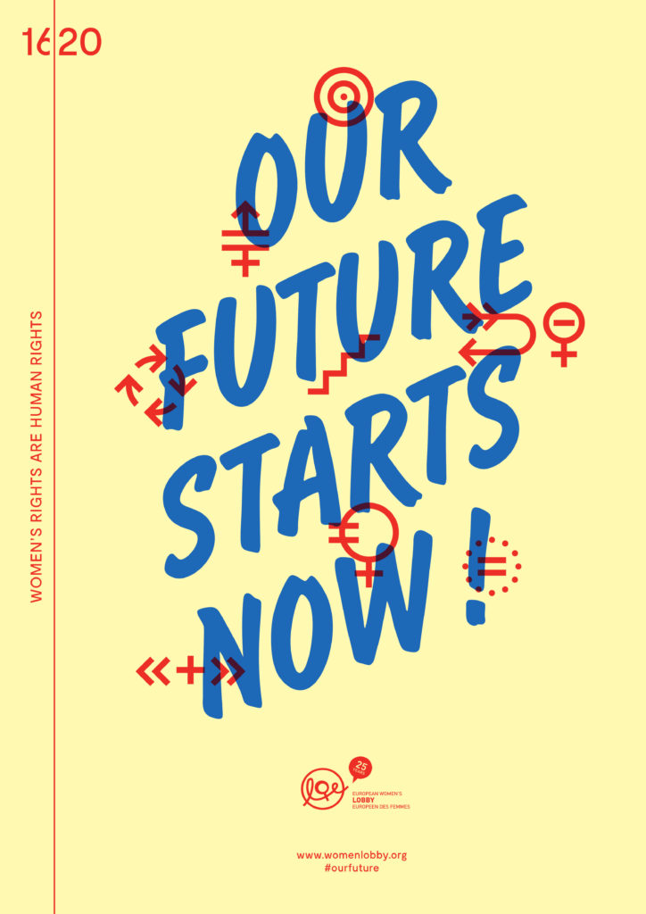 "A3 poster on heavy paper. Red-and-blue writing on yellow background. Front page: writing stylized to look like paint brushed on a wall. The poster reads ""Our future starts now!"" in block caps, red font. The sentence is complemented with light-blue campaign logos for each of the objectives of EWL's campaign. Underneath the slogan, the EWL twenty-fifth anniversary logo, web address, and campaign hashtag (#ourfuture) are displayed in smaller light-blue font. On the left, the poster reads ""Women's rights are human rights"" in small font, vertically disposed, block caps."
